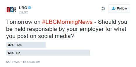 LBC Poll